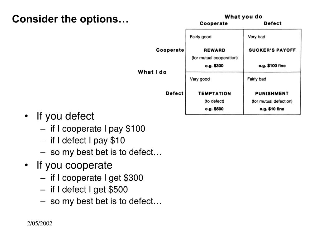 Consider the options…