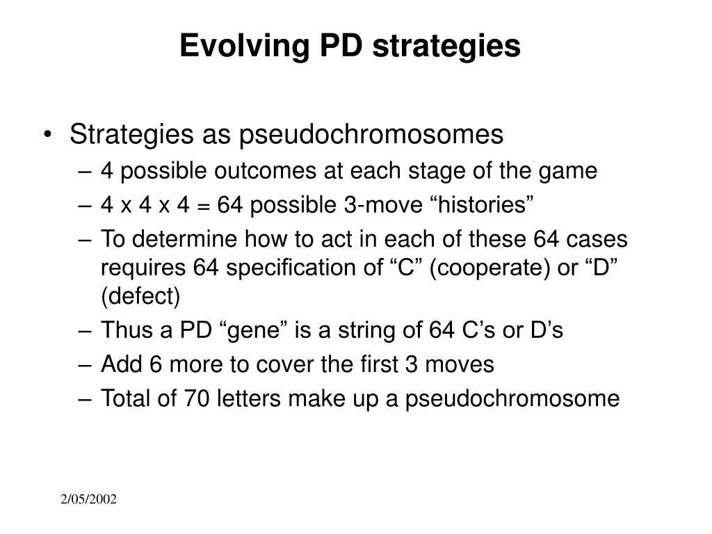 Evolving PD strategies