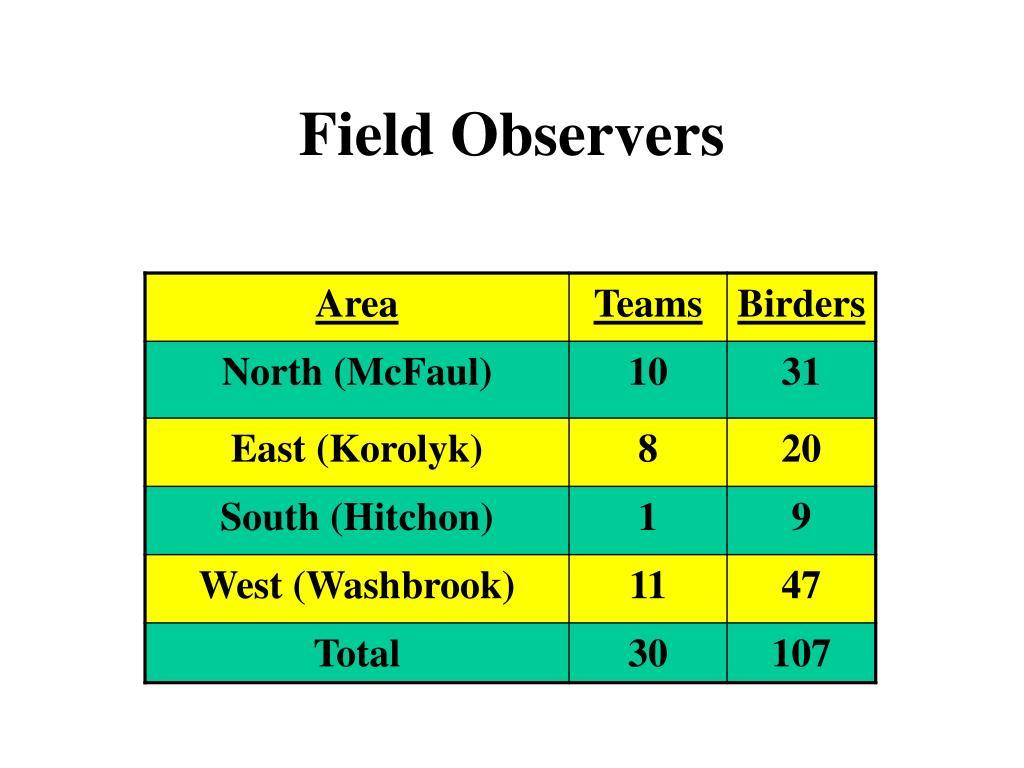 Field Observers