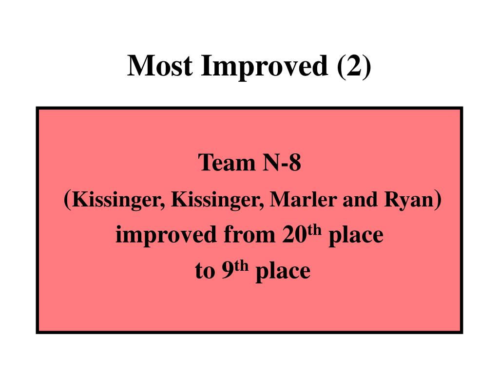 Most Improved (2)