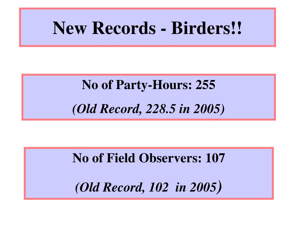 New Records - Birders!!