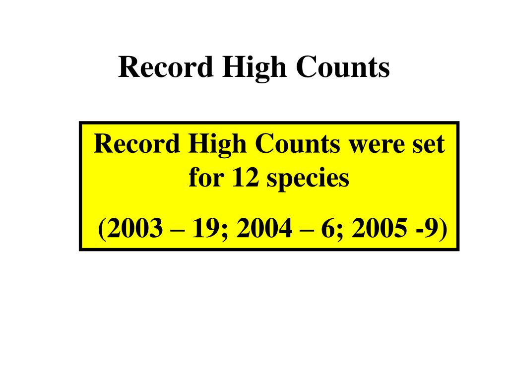 Record High Counts
