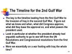 the timeline for the 2nd gulf war