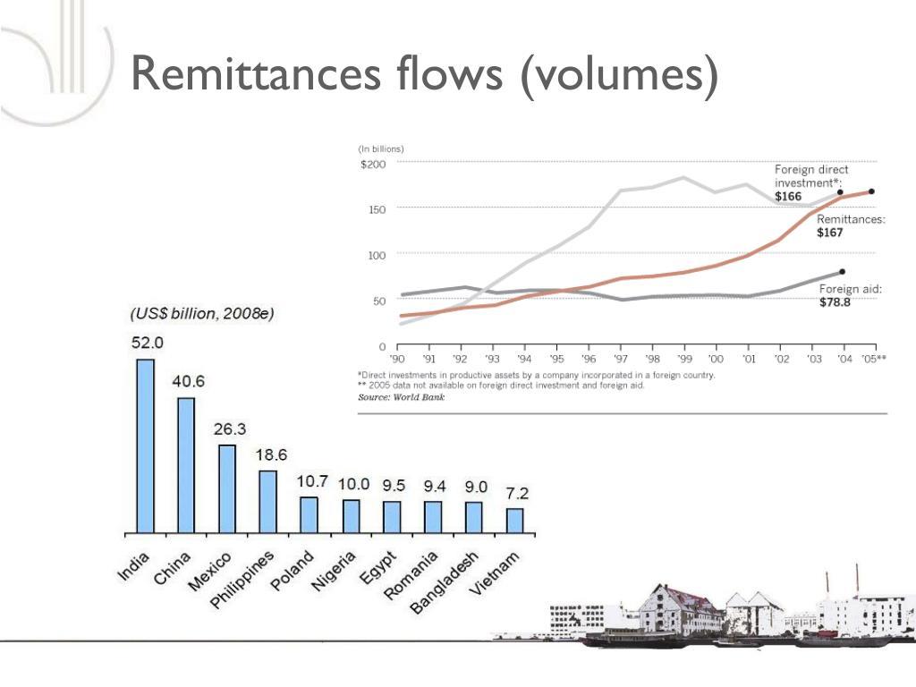 Remittances flows (volumes)