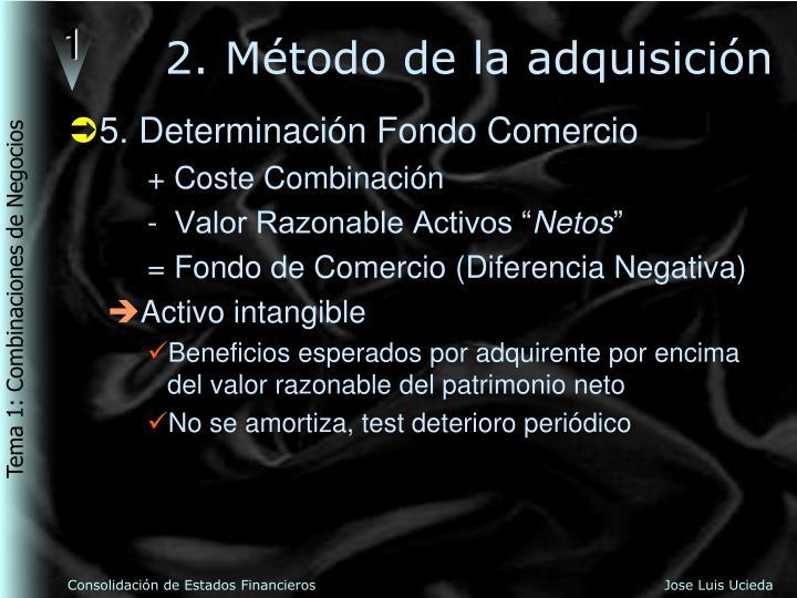 2. Método de la adquisición