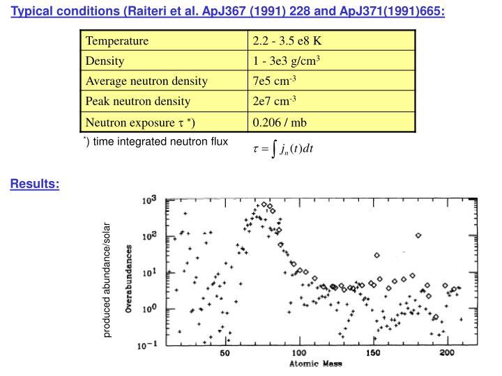 Typical conditions (Raiteri et al. ApJ367 (1991) 228 and ApJ371(1991)665: