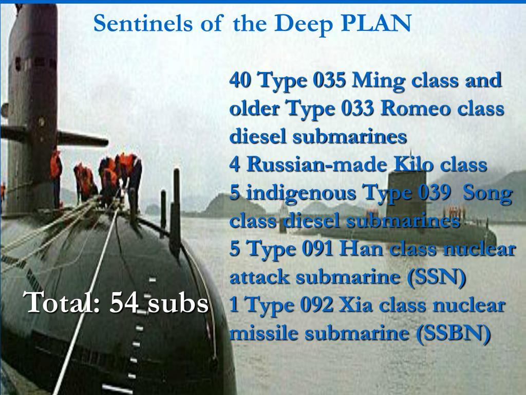 Sentinels of the Deep PLAN