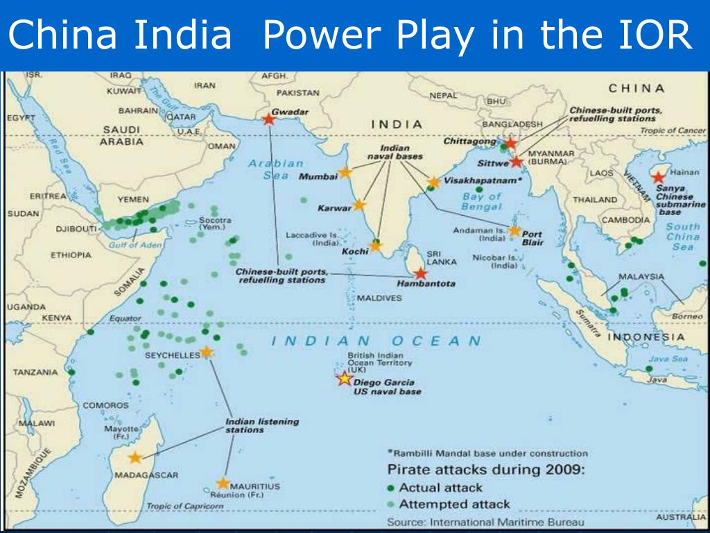 China India  Power Play in the IOR