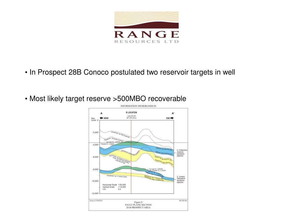 In Prospect 28B Conoco postulated two reservoir targets in well