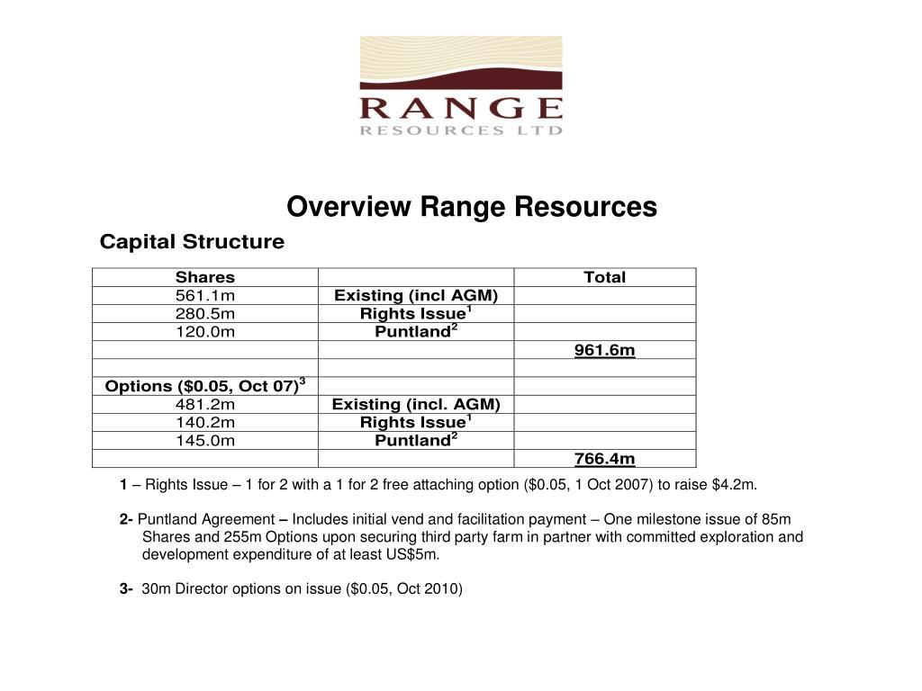 Overview Range Resources