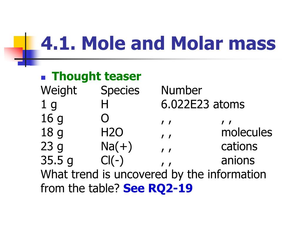 4.1. Mole and Molar mass