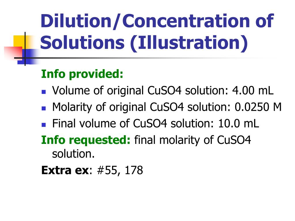 Dilution/Concentration of Solutions (Illustration)