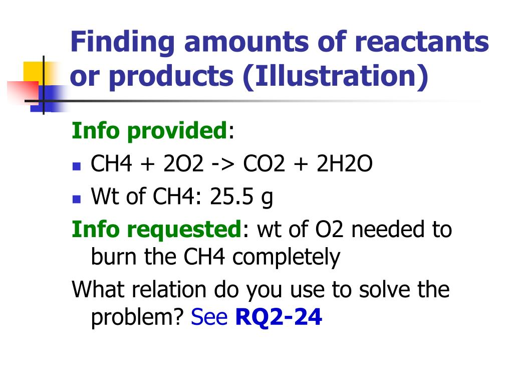 Finding amounts of reactants or products (Illustration)
