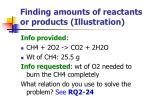 finding amounts of reactants or products illustration
