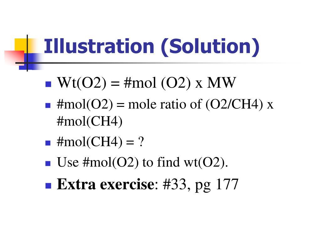 Illustration (Solution)