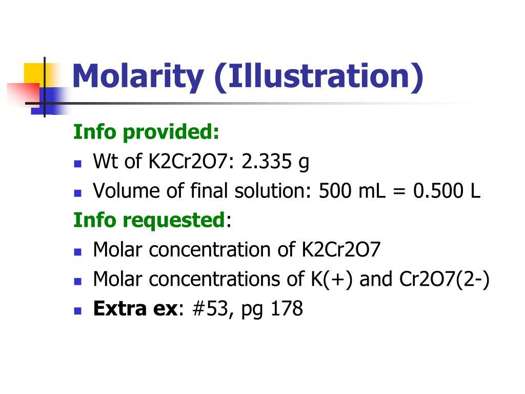 Molarity (Illustration)