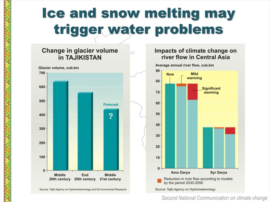 Ice and snow melting may trigger water problems