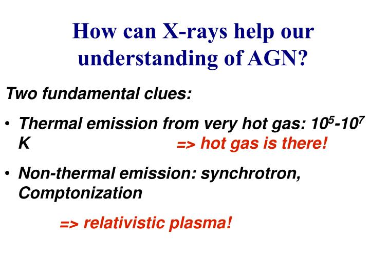 How can X-rays help our understanding of AGN?