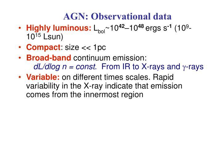 AGN: Observational data