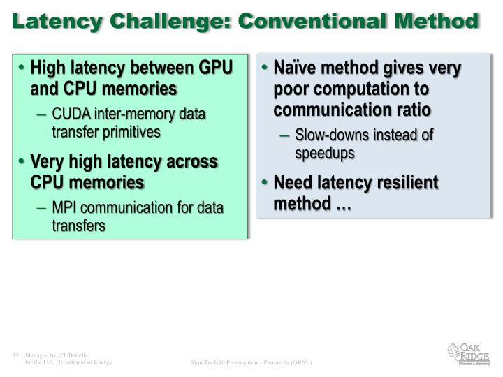 Latency Challenge: Conventional Method