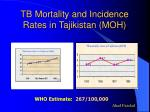 tb mortality and incidence rates in tajikistan moh