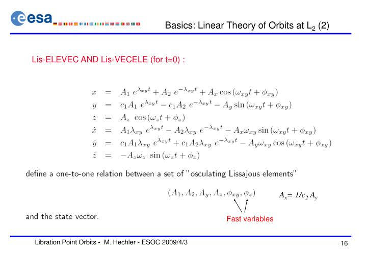 Basics: Linear Theory of Orbits at L