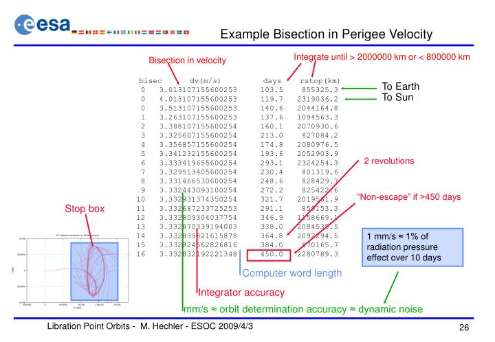 Example Bisection in Perigee Velocity