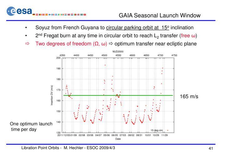 GAIA Seasonal Launch Window