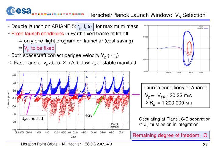 Herschel/Planck Launch Window:  V