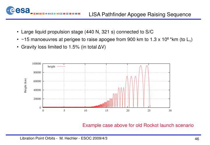 LISA Pathfinder Apogee Raising Sequence