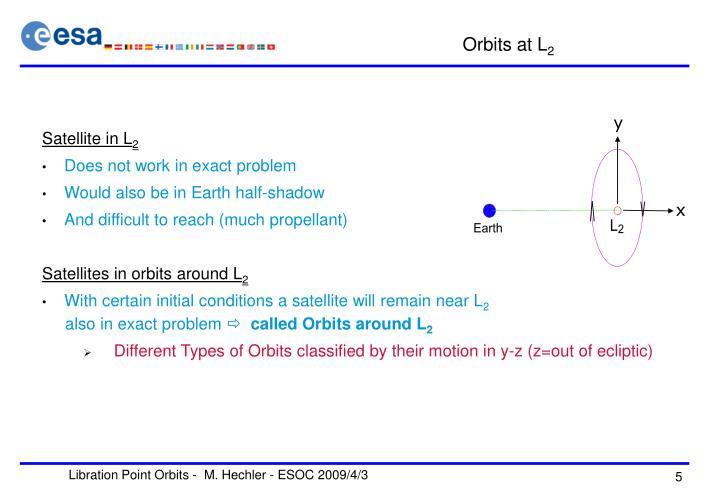 Orbits at L