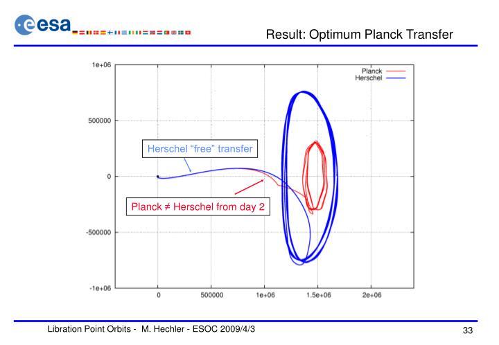 Result: Optimum Planck Transfer