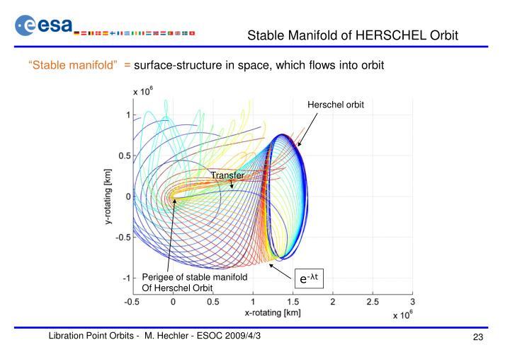 Stable Manifold of HERSCHEL Orbit