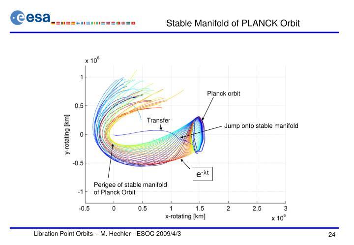 Stable Manifold of PLANCK Orbit