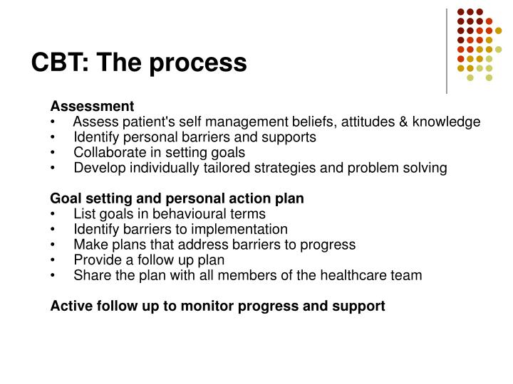 CBT: The process