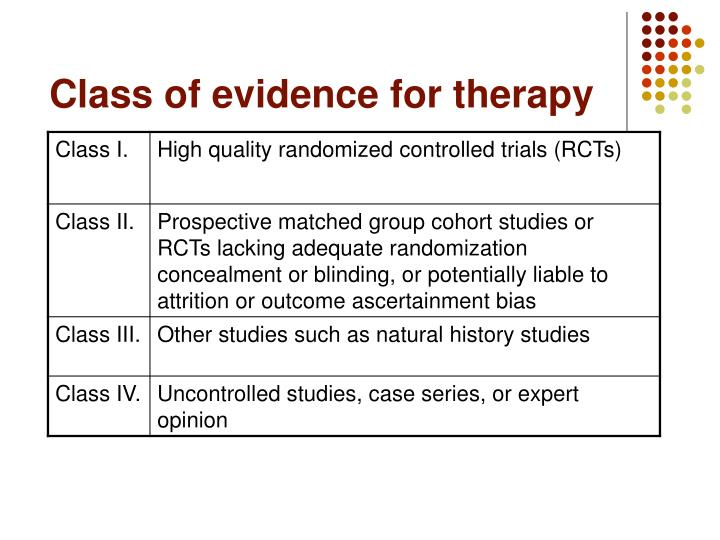 Class of evidence for therapy