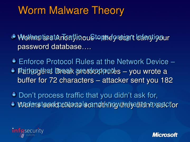 Worm Malware Theory