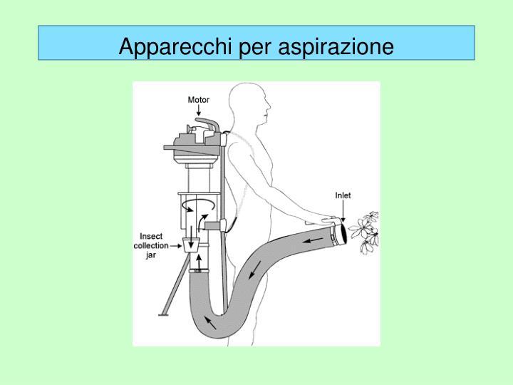 Ppt metodi di campionamento entomologico powerpoint for Apparecchi di illuminazione per bungalow