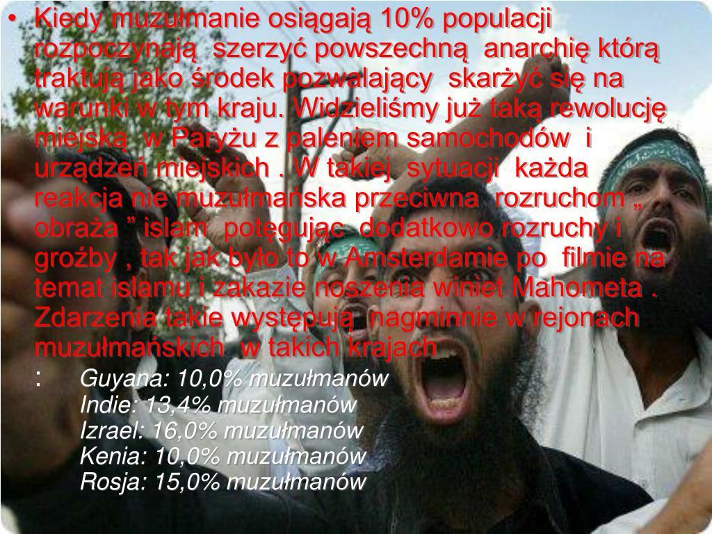 Kiedy muzułmanie osiągają 10% populacji