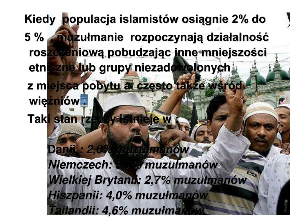 Kiedy  populacja islamistów osiągnie 2% do