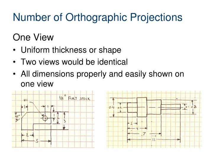 Number of Orthographic Projections