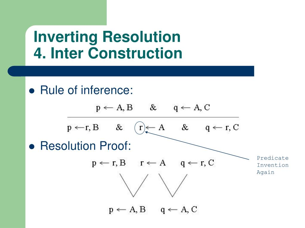 Inverting Resolution