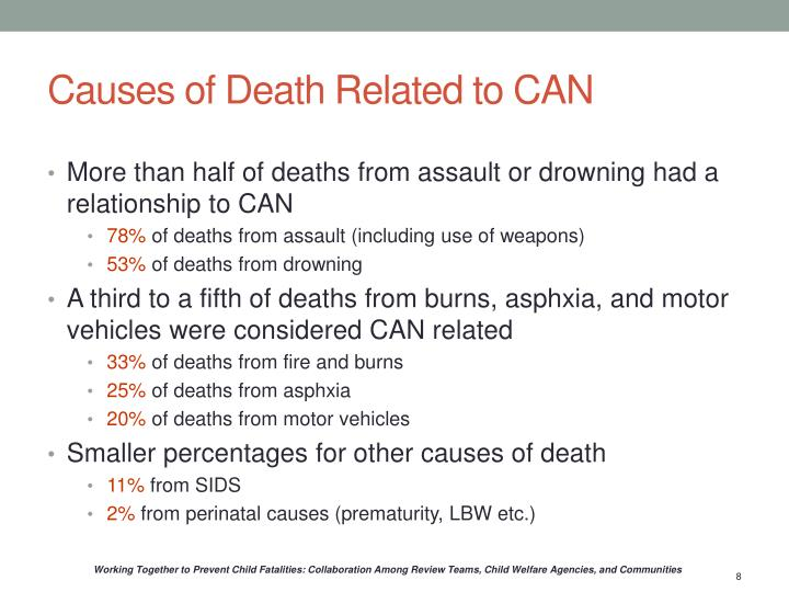 Causes of Death Related to CAN