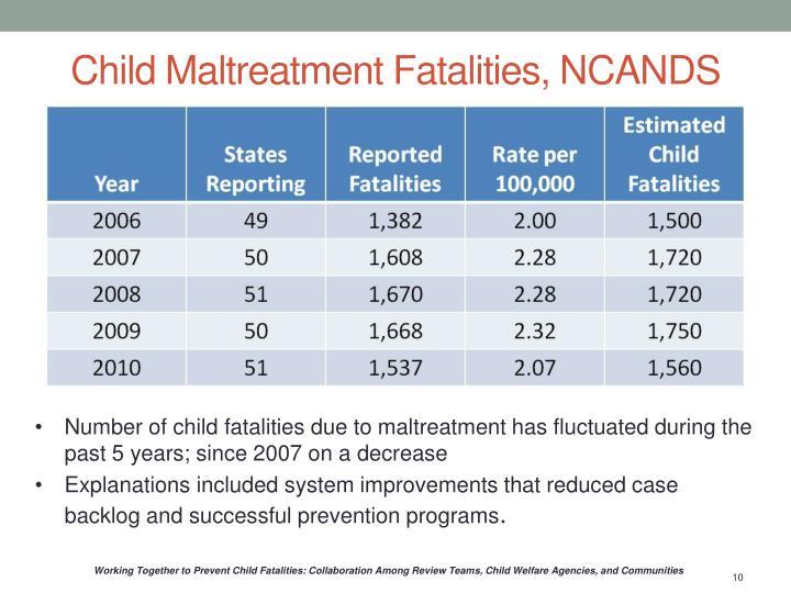 Child Maltreatment Fatalities, NCANDS