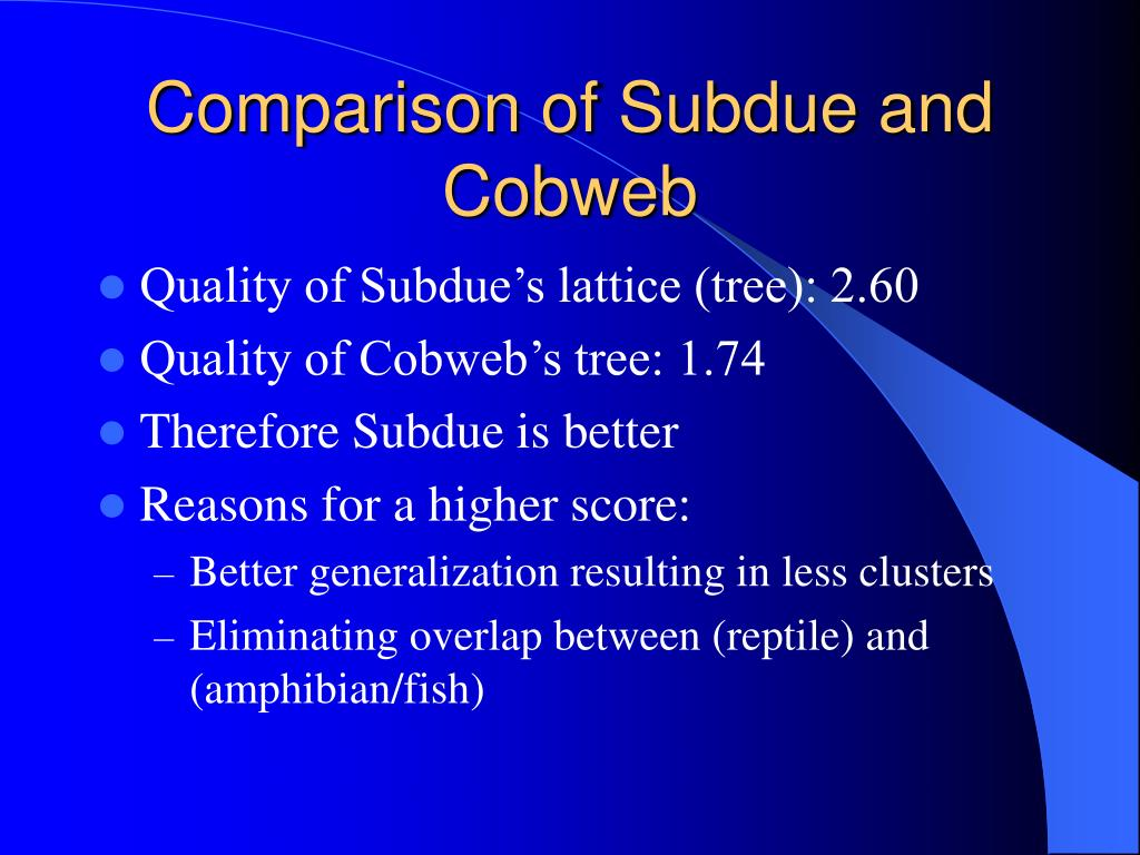 Comparison of Subdue and Cobweb
