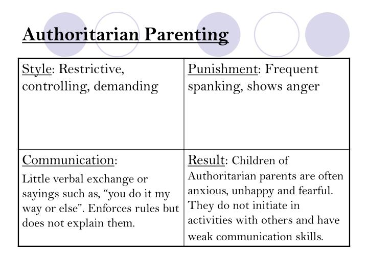 Authoritarian Vs Permissive Parenting Essay