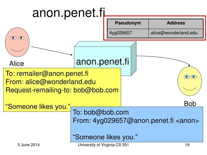 anon.penet.fi