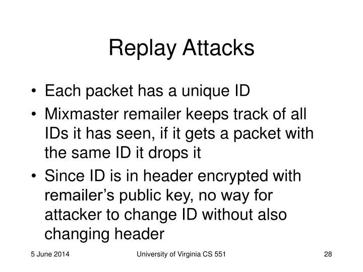 Replay Attacks