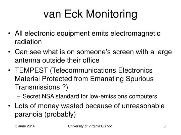 van Eck Monitoring