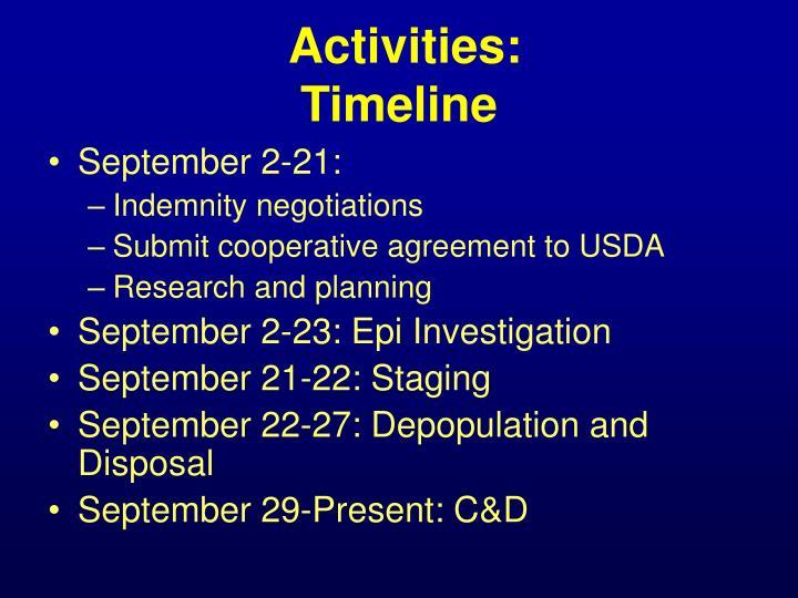 Activities: